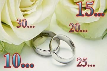 Річниця весілля по роках: назва і значення