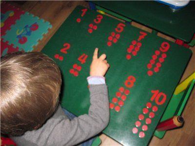 Як навчити дитину математики