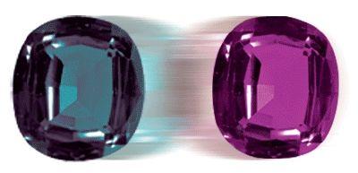 Мінерал олександрит. Властивості каменю александрит. Опис олександрита